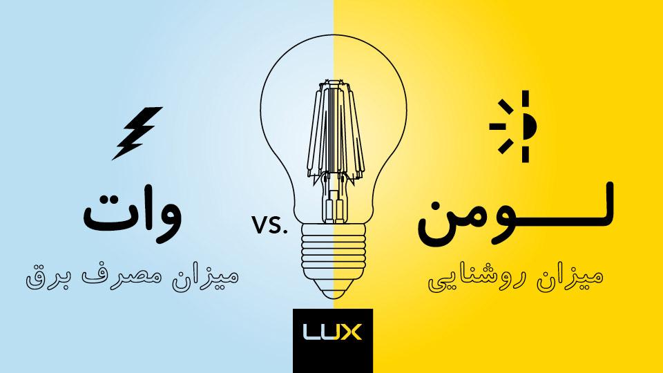 سه راه برای تشخیص لامپ ال ای دی باکیفیت