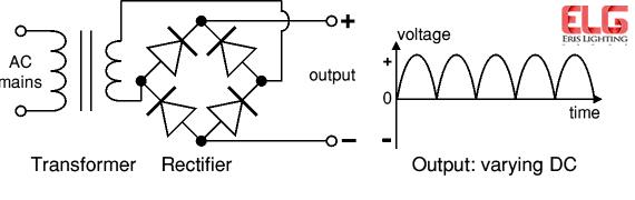 یکسو کننده جریان الکتریکی